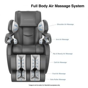 Best Home Massage Chair Relaxonchair MK-II Plus
