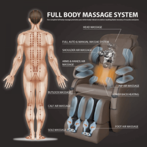 How Often Should You Use Full Body Massage Chair